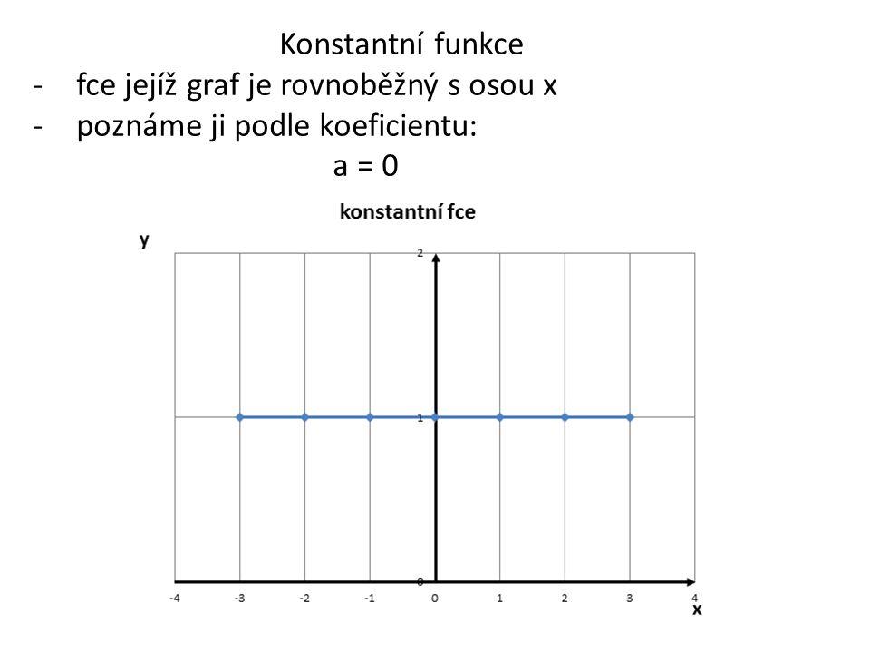 Konstantní funkce fce jejíž graf je rovnoběžný s osou x poznáme ji podle koeficientu: a = 0