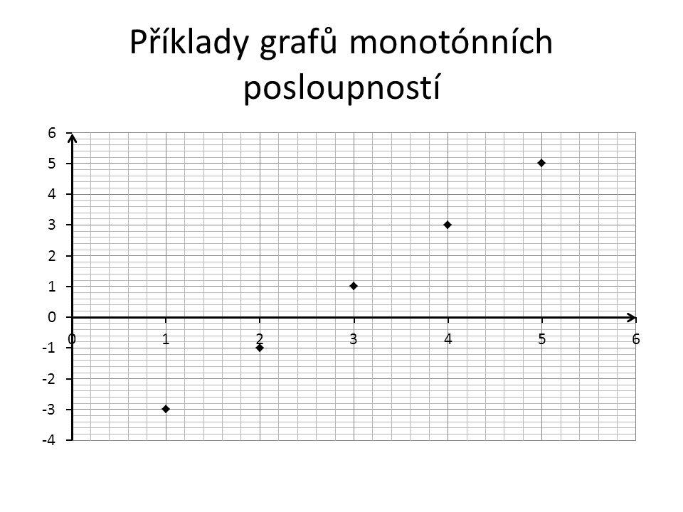 Příklady grafů monotónních posloupností