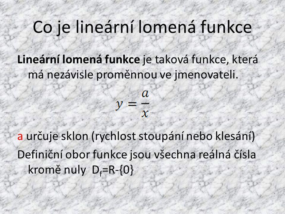 Co je lineární lomená funkce
