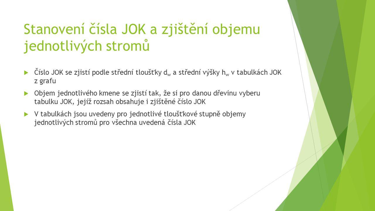 Stanovení čísla JOK a zjištění objemu jednotlivých stromů