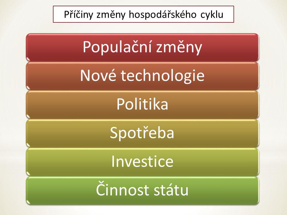 Příčiny změny hospodářského cyklu