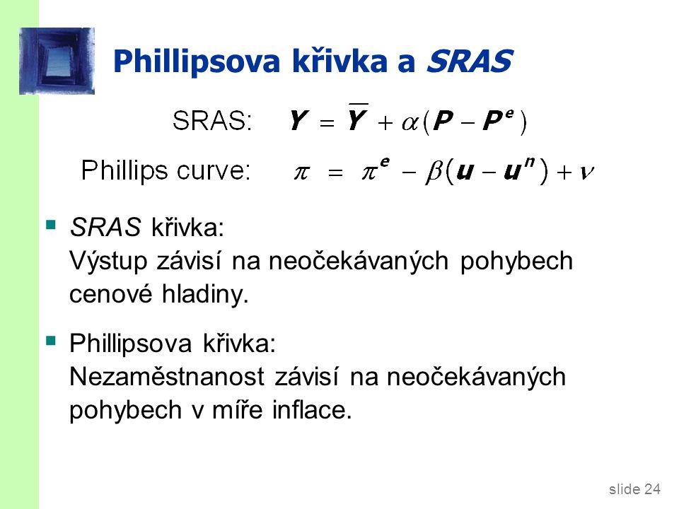 Adaptivní očekávání Potom, Phillipsova křivku lze zapsat jako: