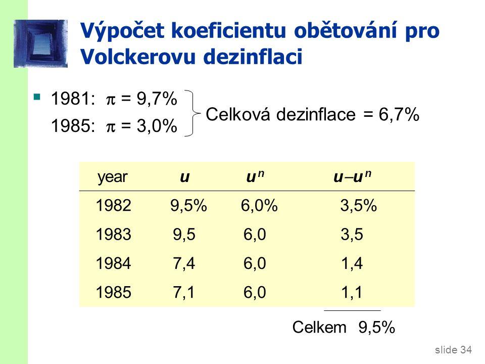 Výpočet koeficientu obětování pro Volckerovu dezinflaci