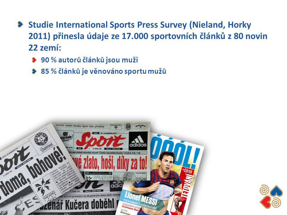 Studie International Sports Press Survey (Nieland, Horky 2011) přinesla údaje ze 17.000 sportovních článků z 80 novin 22 zemí: