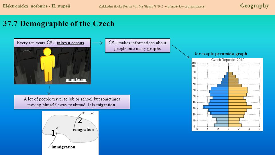 37.7 Demographic of the Czech