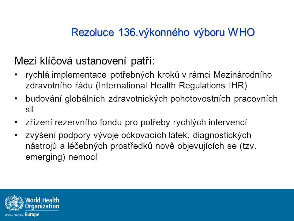 Rezoluce 136.výkonného výboru WHO