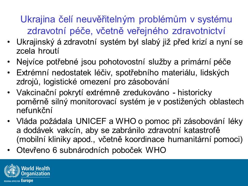 Ukrajina čelí neuvěřitelným problémům v systému zdravotní péče, včetně veřejného zdravotnictví