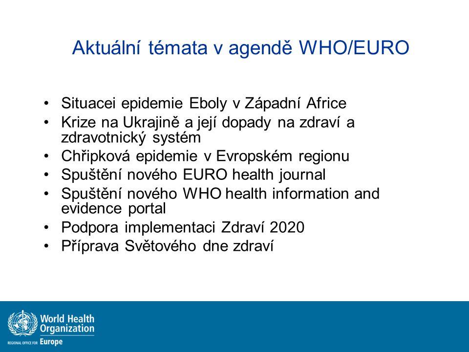Aktuální témata v agendě WHO/EURO