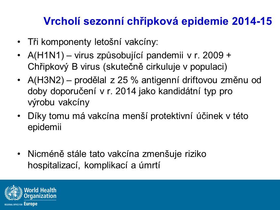 Vrcholí sezonní chřipková epidemie 2014-15