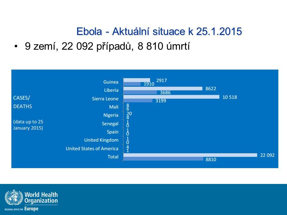 Ebola - Aktuální situace k 25.1.2015