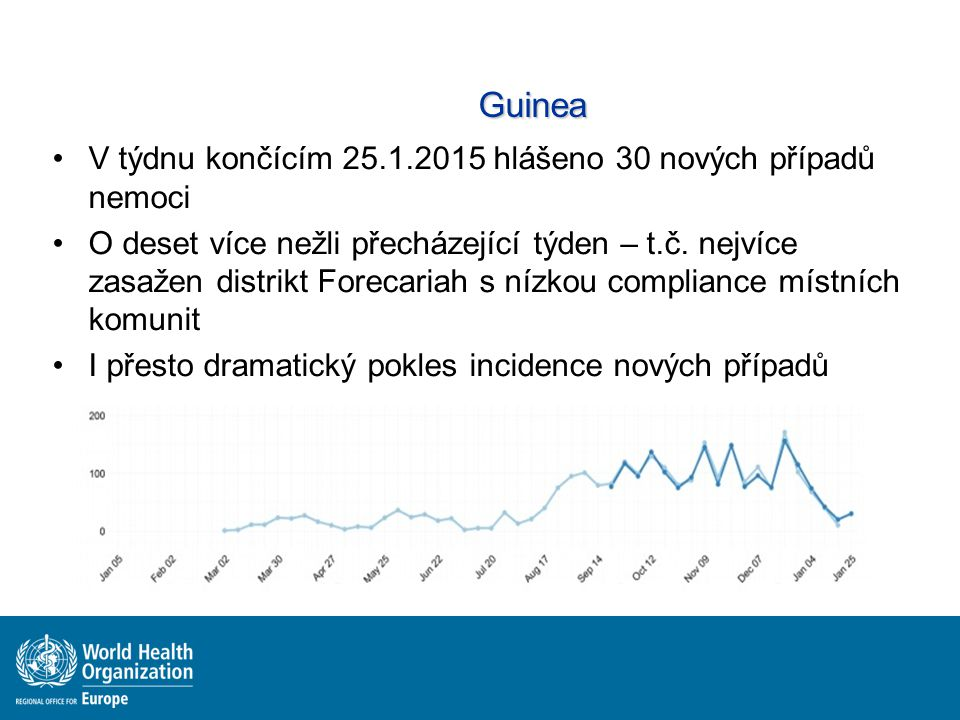 Guinea V týdnu končícím 25.1.2015 hlášeno 30 nových případů nemoci