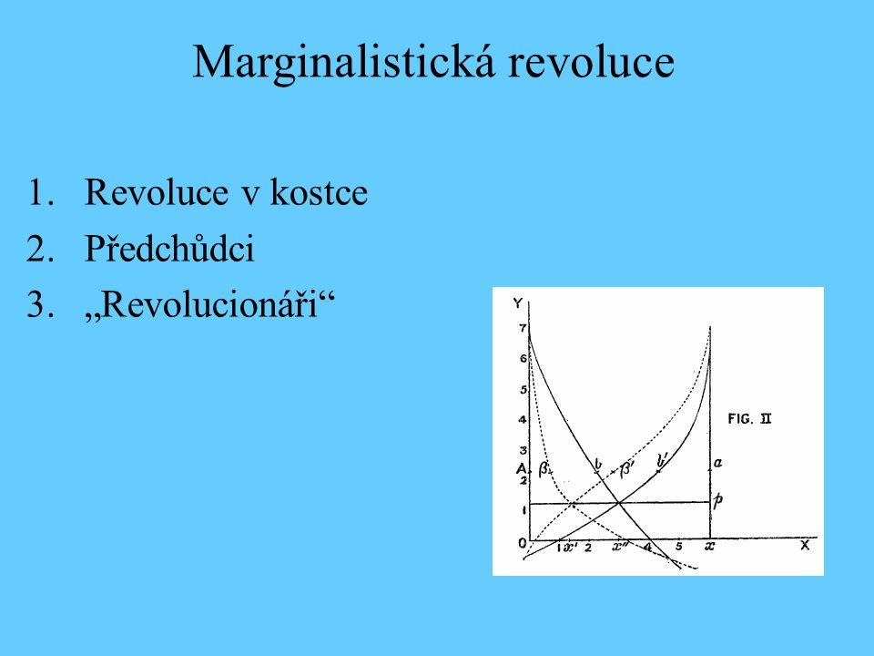 Marginalistická revoluce