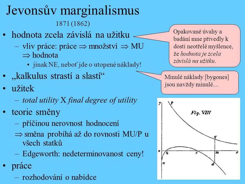 Jevonsův marginalismus