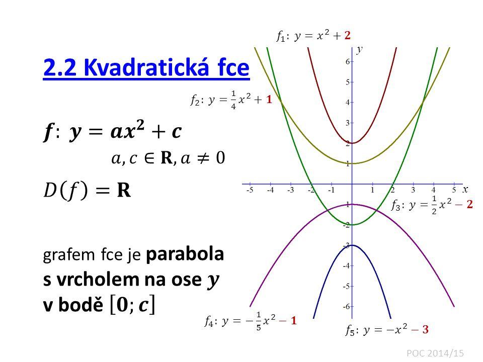 2.2 Kvadratická fce 𝒇: 𝒚=𝒂 𝒙 𝟐 +𝒄 𝑎,𝑐∈𝐑, 𝑎≠0 𝐷 𝑓 =𝐑