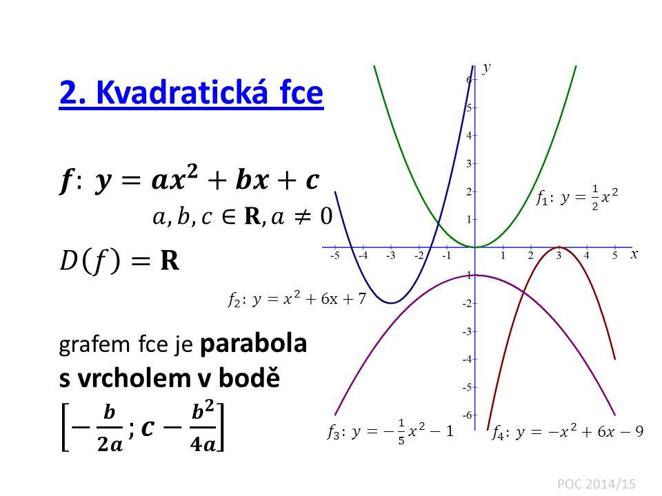 2. Kvadratická fce 𝒇: 𝒚=𝒂 𝒙 𝟐 +𝒃𝒙+𝒄 𝑎, 𝑏, 𝑐∈𝐑, 𝑎≠0 𝐷 𝑓 =𝐑