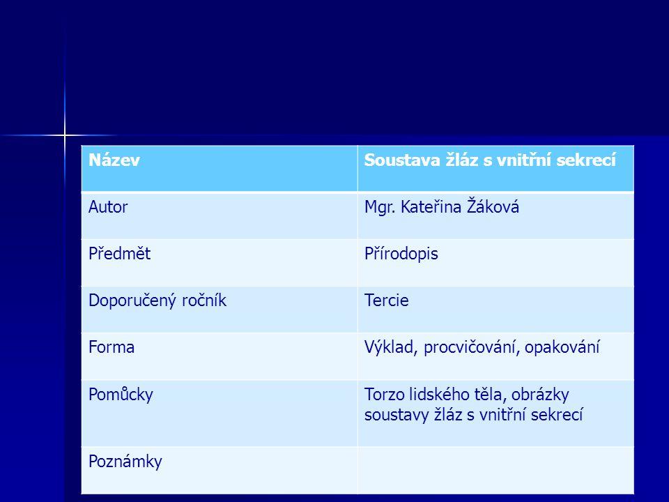 Název Soustava žláz s vnitřní sekrecí. Autor. Mgr. Kateřina Žáková. Předmět. Přírodopis. Doporučený ročník.