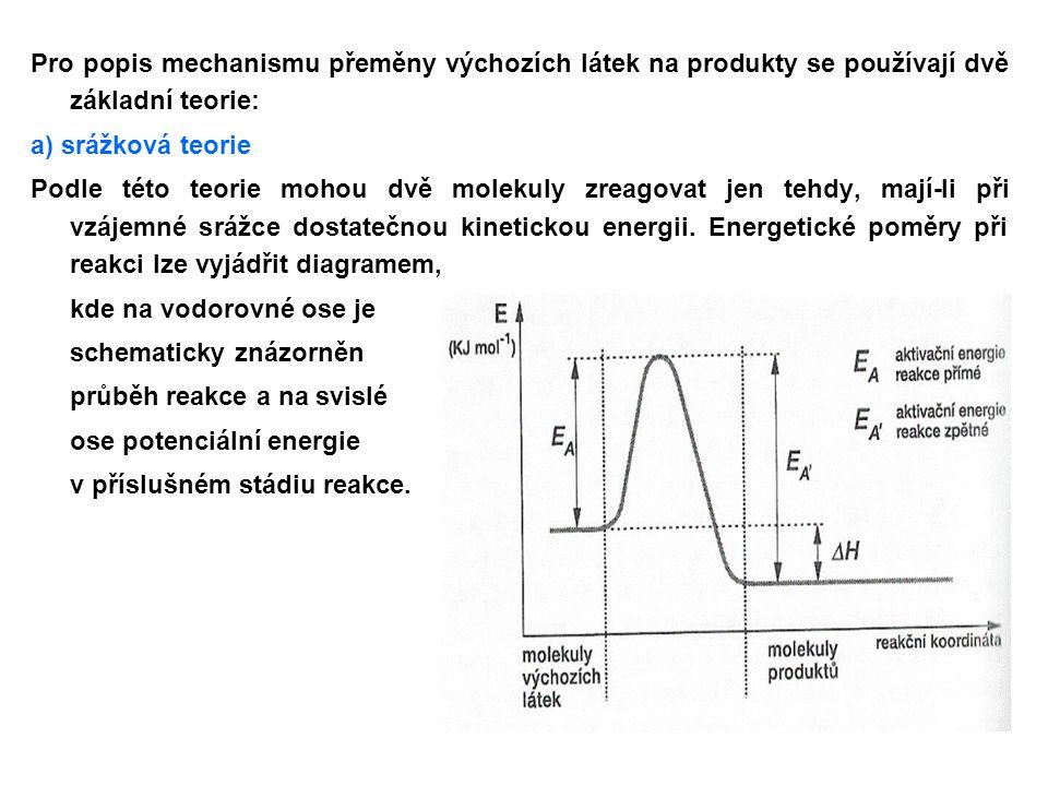 Pro popis mechanismu přeměny výchozích látek na produkty se používají dvě základní teorie: