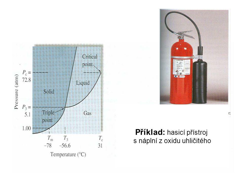 Příklad: hasicí přístroj