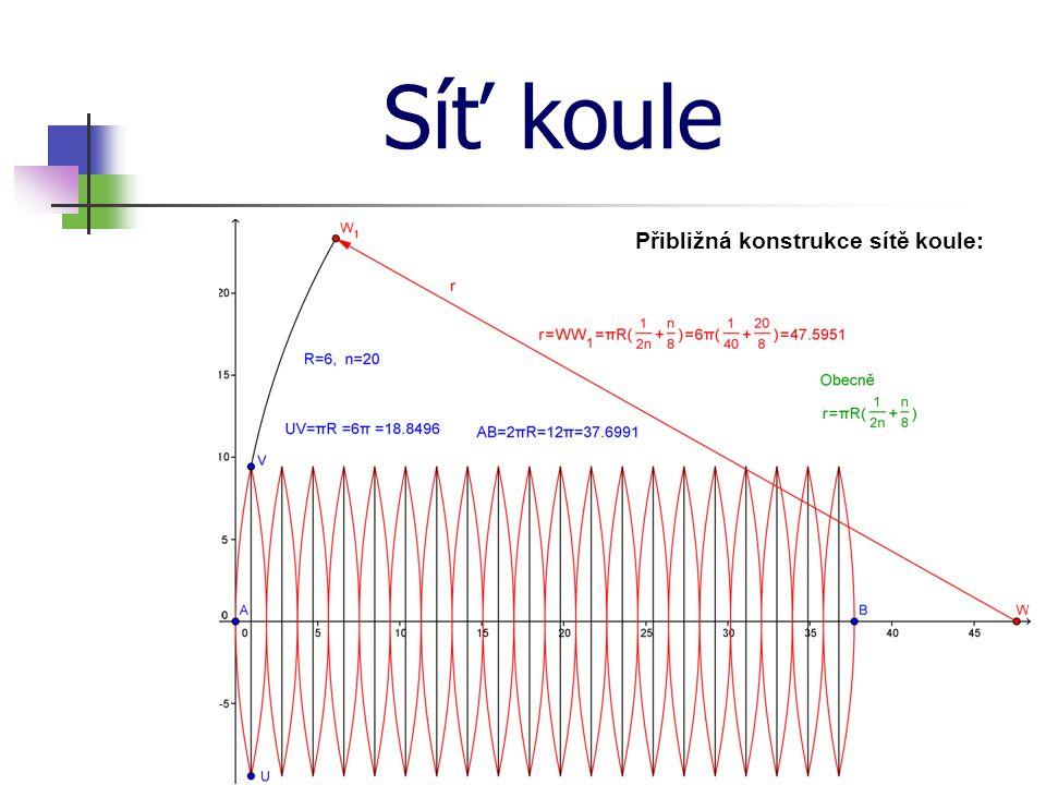 Síť koule Přibližná konstrukce sítě koule:
