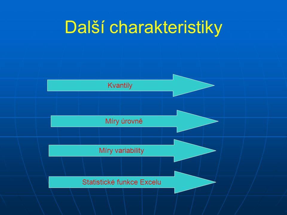Další charakteristiky