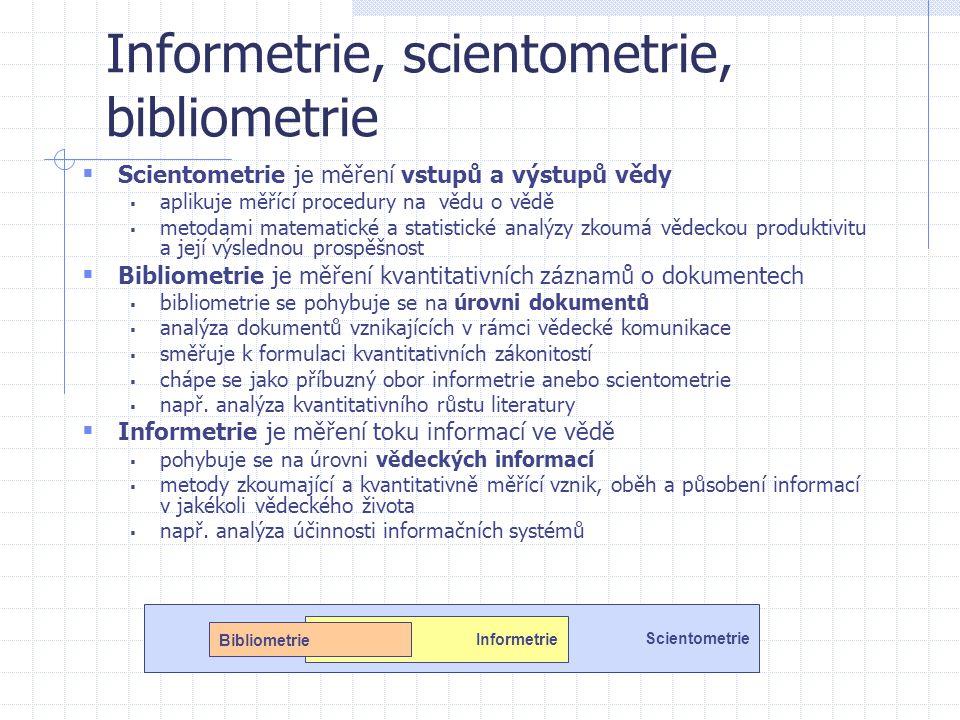 Informetrie, scientometrie, bibliometrie