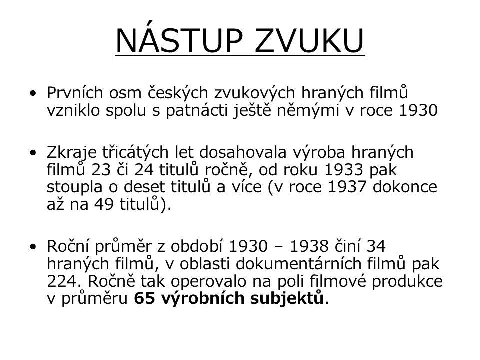 NÁSTUP ZVUKU Prvních osm českých zvukových hraných filmů vzniklo spolu s patnácti ještě němými v roce 1930.