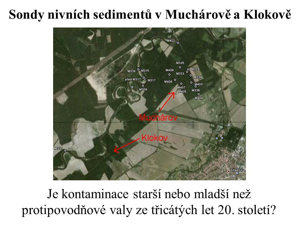 Sondy nivních sedimentů v Muchárově a Klokově