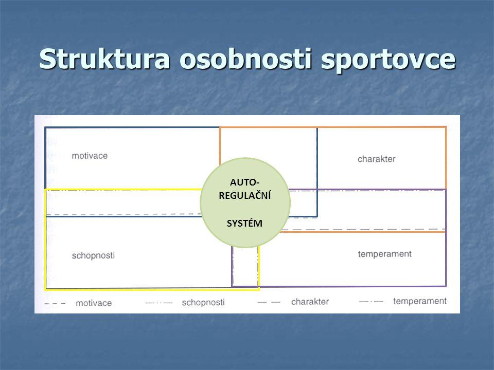 Struktura osobnosti sportovce