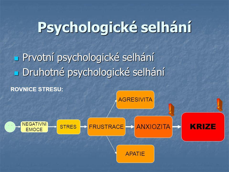 Psychologické selhání