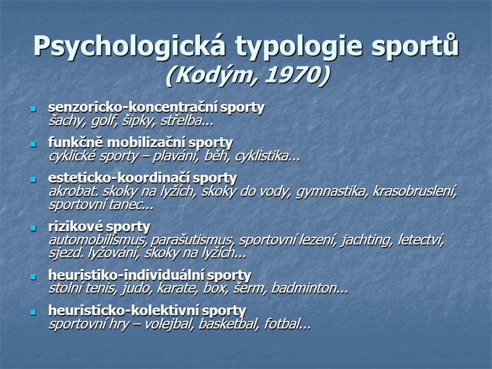 Psychologická typologie sportů (Kodým, 1970)