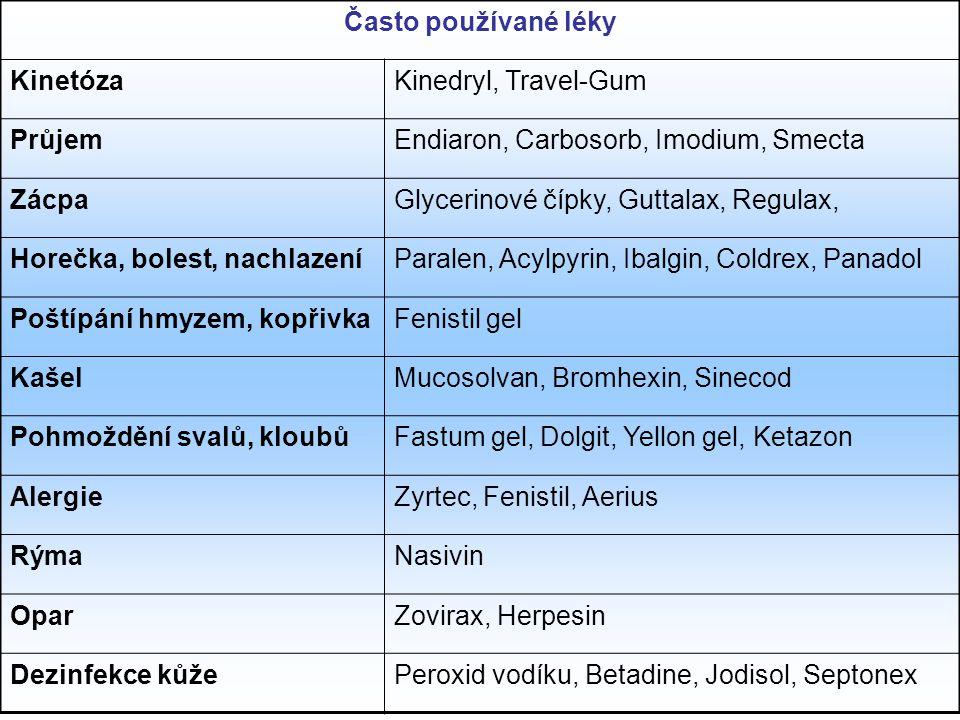 Často používané léky Kinetóza. Kinedryl, Travel-Gum. Průjem. Endiaron, Carbosorb, Imodium, Smecta.