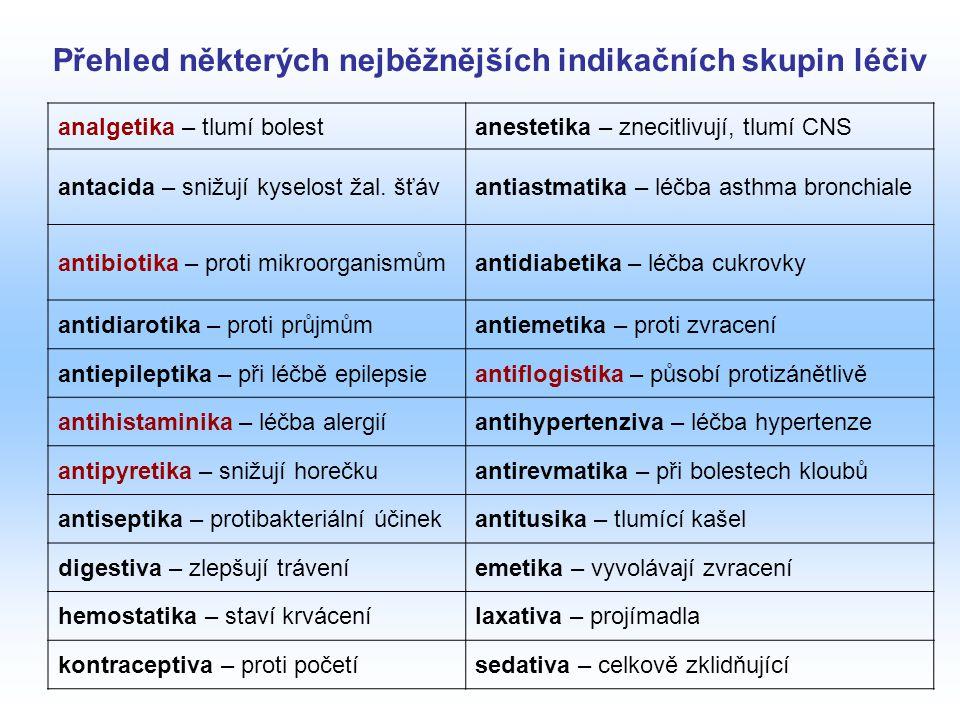 Přehled některých nejběžnějších indikačních skupin léčiv