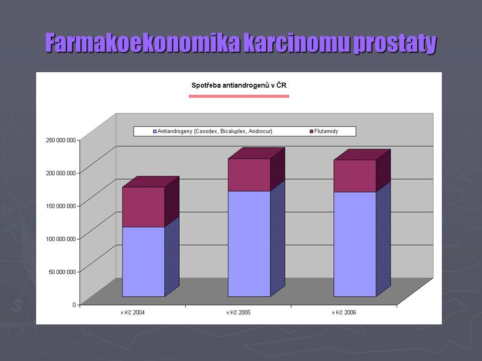 Farmakoekonomika karcinomu prostaty