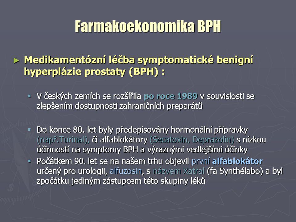 Farmakoekonomika BPH Medikamentózní léčba symptomatické benigní hyperplázie prostaty (BPH) :