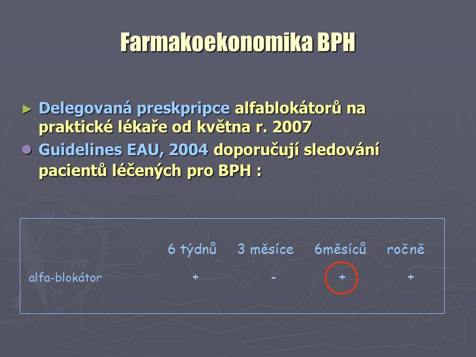 Farmakoekonomika BPH Delegovaná preskpripce alfablokátorů na praktické lékaře od května r. 2007.