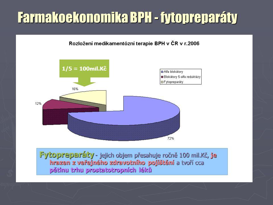 Farmakoekonomika BPH - fytopreparáty