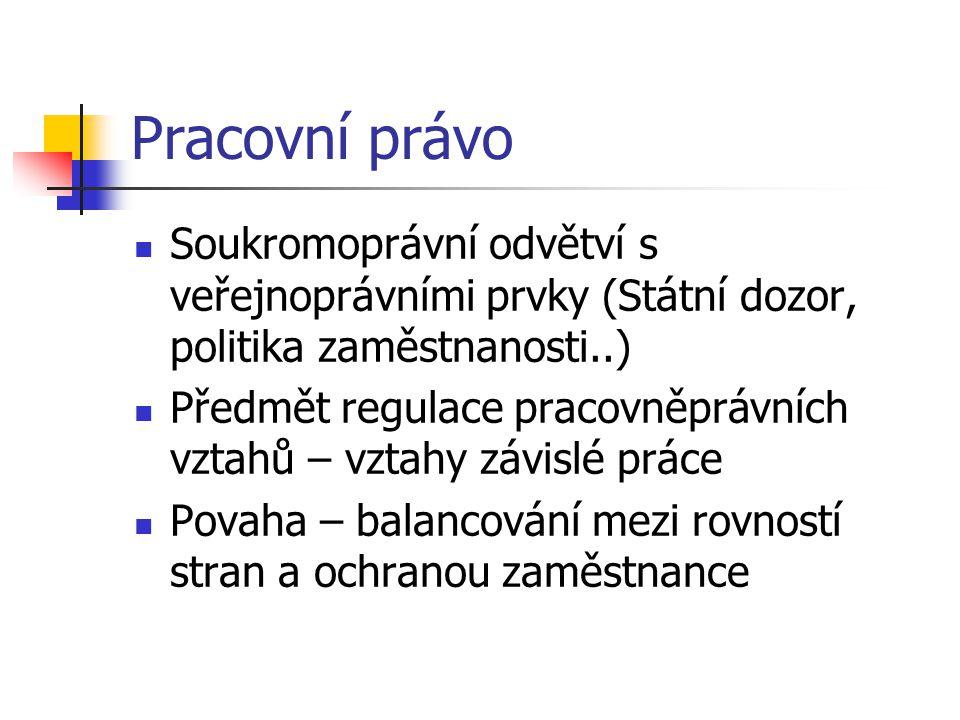 Pracovní právo Soukromoprávní odvětví s veřejnoprávními prvky (Státní dozor, politika zaměstnanosti..)