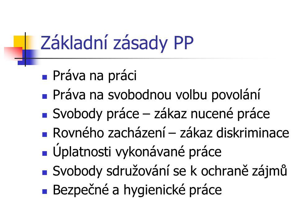 Základní zásady PP Práva na práci Práva na svobodnou volbu povolání