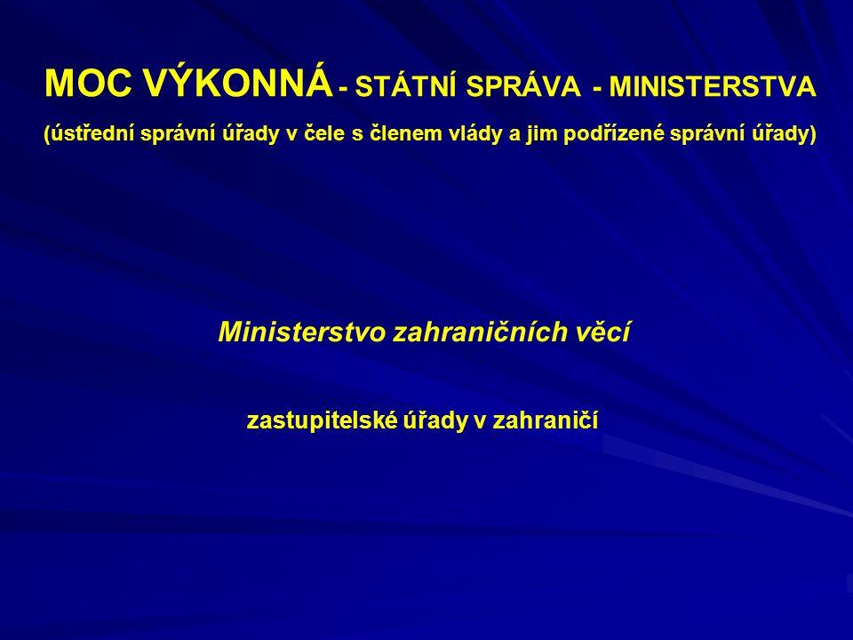 Ministerstvo zahraničních věcí zastupitelské úřady v zahraničí