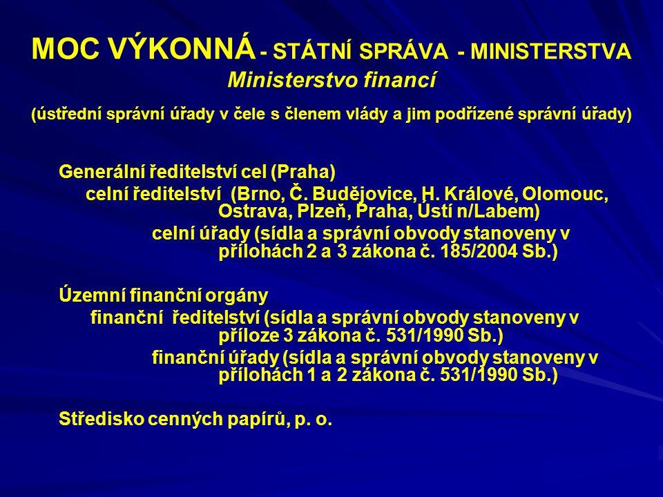 MOC VÝKONNÁ - STÁTNÍ SPRÁVA - MINISTERSTVA Ministerstvo financí (ústřední správní úřady v čele s členem vlády a jim podřízené správní úřady)