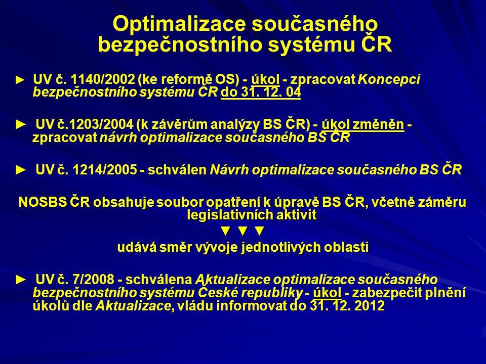 Optimalizace současného bezpečnostního systému ČR