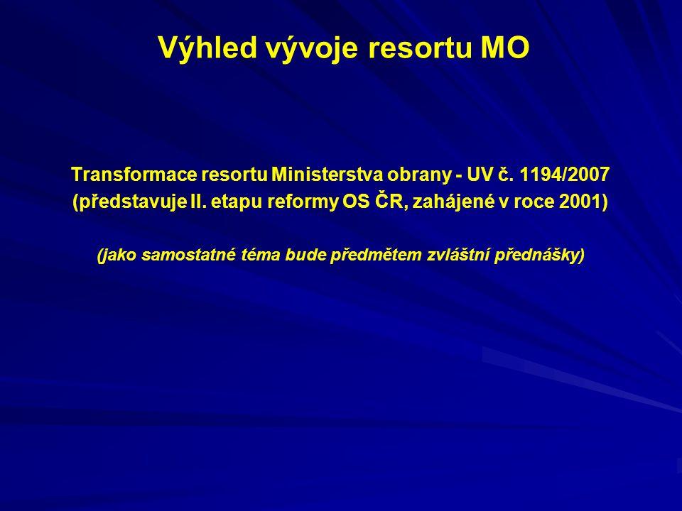 Výhled vývoje resortu MO