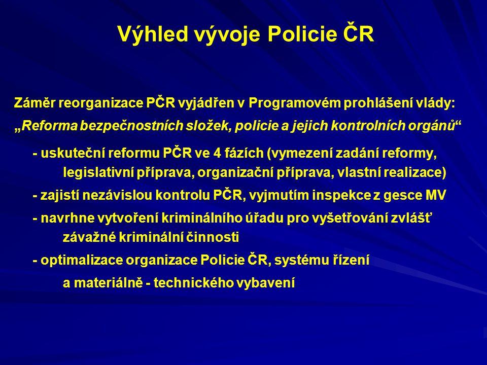 Výhled vývoje Policie ČR