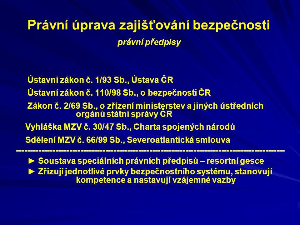 Právní úprava zajišťování bezpečnosti právní předpisy