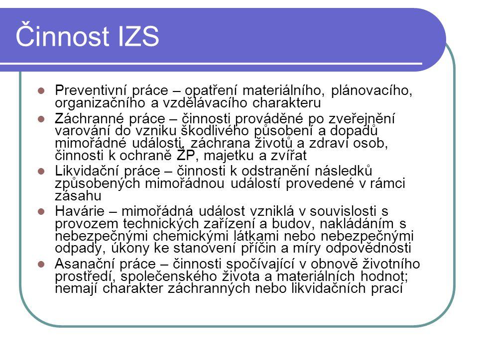 Činnost IZS Preventivní práce – opatření materiálního, plánovacího, organizačního a vzdělávacího charakteru.