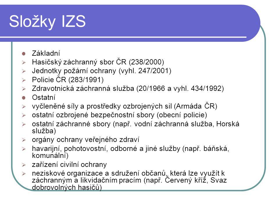 Složky IZS Základní Hasičský záchranný sbor ČR (238/2000)