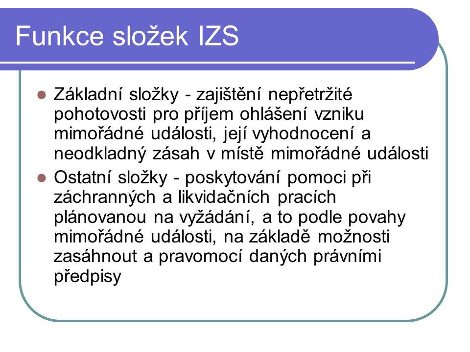 Funkce složek IZS