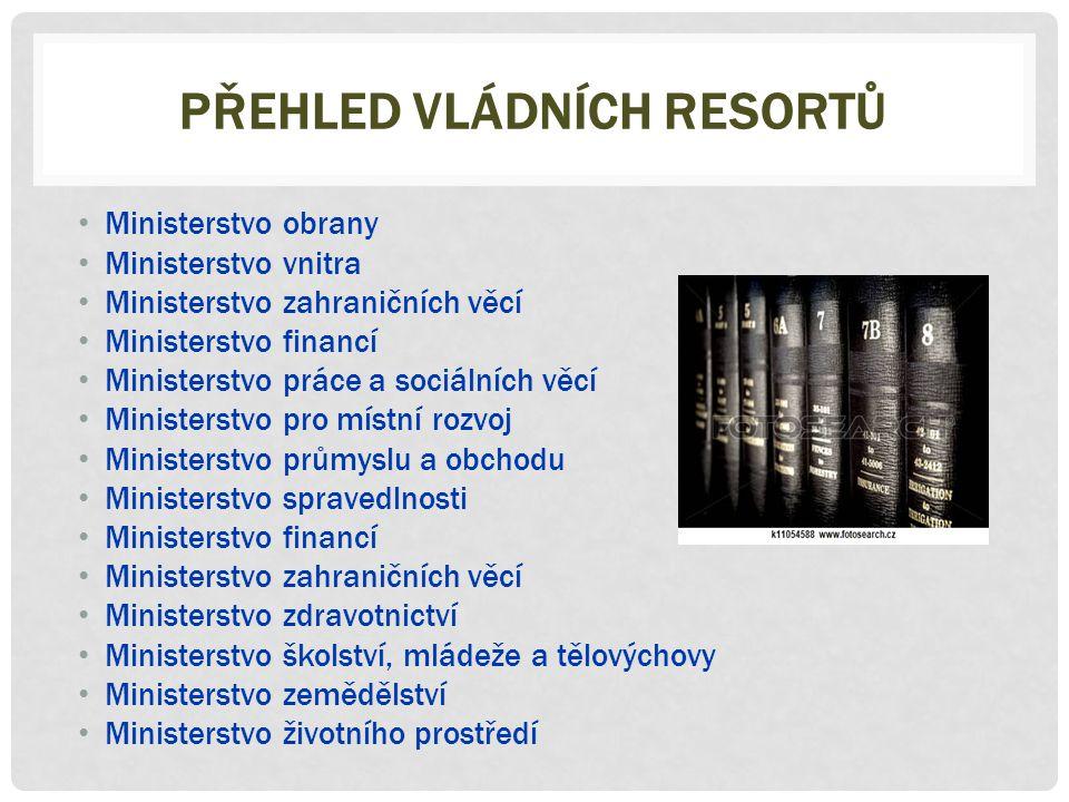 Přehled vládních resortů