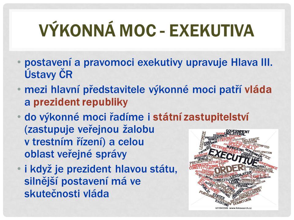 Výkonná moc - Exekutiva