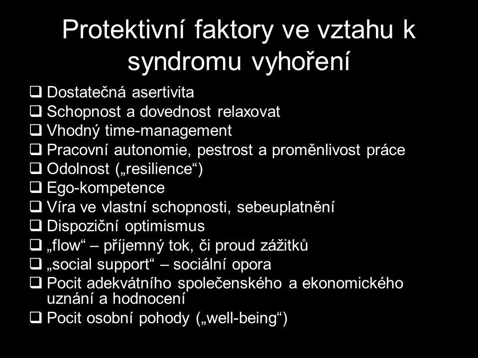 Protektivní faktory ve vztahu k syndromu vyhoření